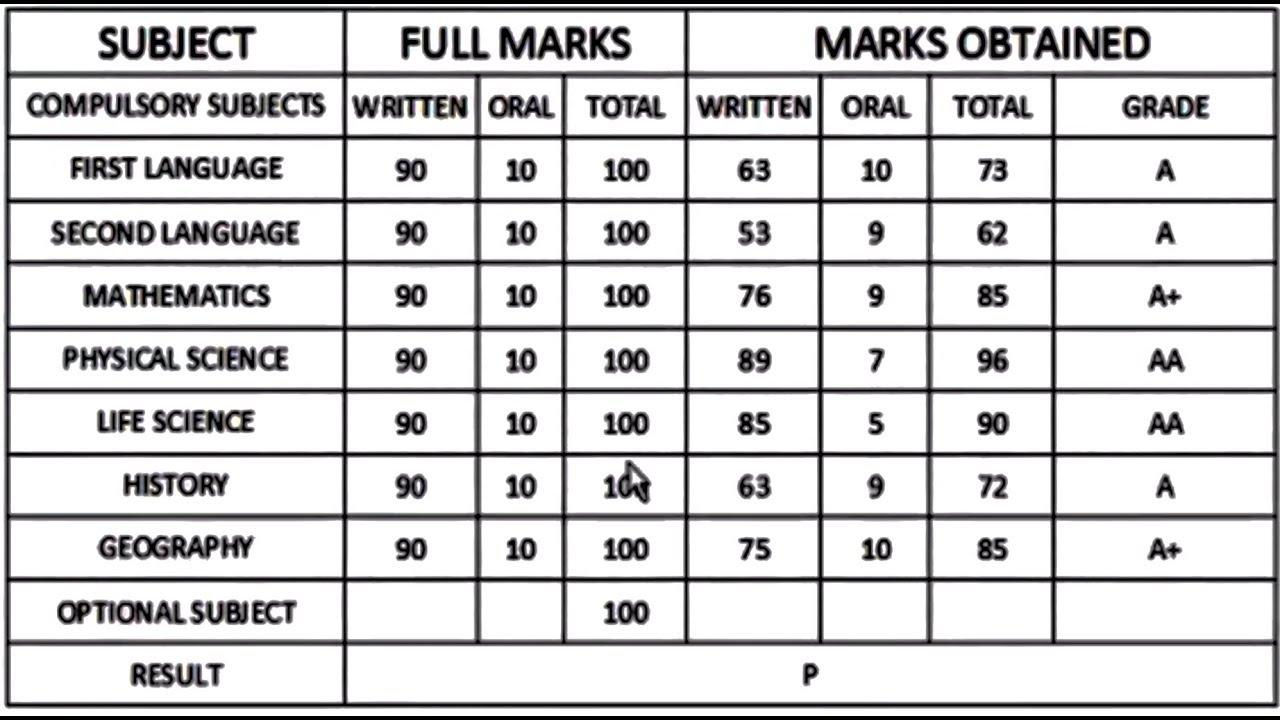 How to create a marksheet in ms excel 2007!!! एमएस एक्सल में मार्कशीट कैसे  तैयार करें!!!