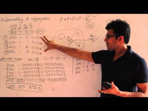 Computer Networks Lecture 9 -- Supernetting or aggregation