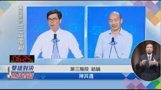 高雄市長辯論精華 韓國瑜陳其邁直球對決 哪位候選人深得你心呢?