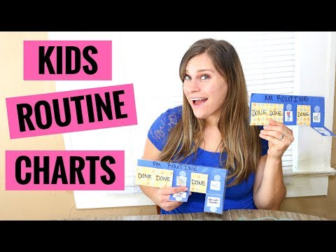 Creating a Bed time Routine Chart for the Toddler