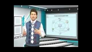 видео 1С Финансы - решение для автоматизации бюджетирования и учет финансов на среднем и крупном предприятии. - Группа компаний «Успешный бизнес»
