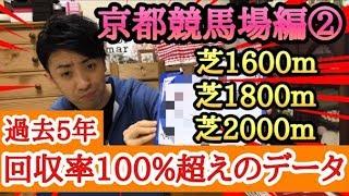 【競馬データ必勝法】改修前の京都競馬をきっちり勝って終わらす事に必要なデータは多分これのみだと思います!!