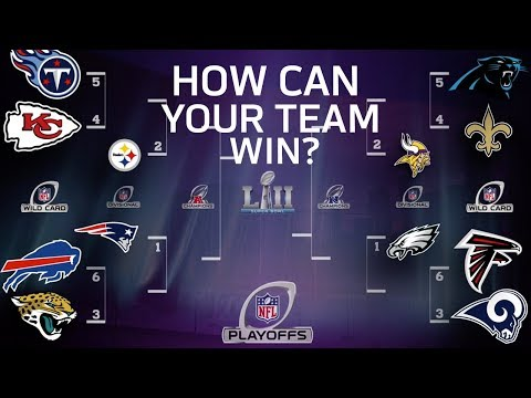 NFL Playoffs: How Each Team can win Super Bowl LII   Total Access   NFL Network