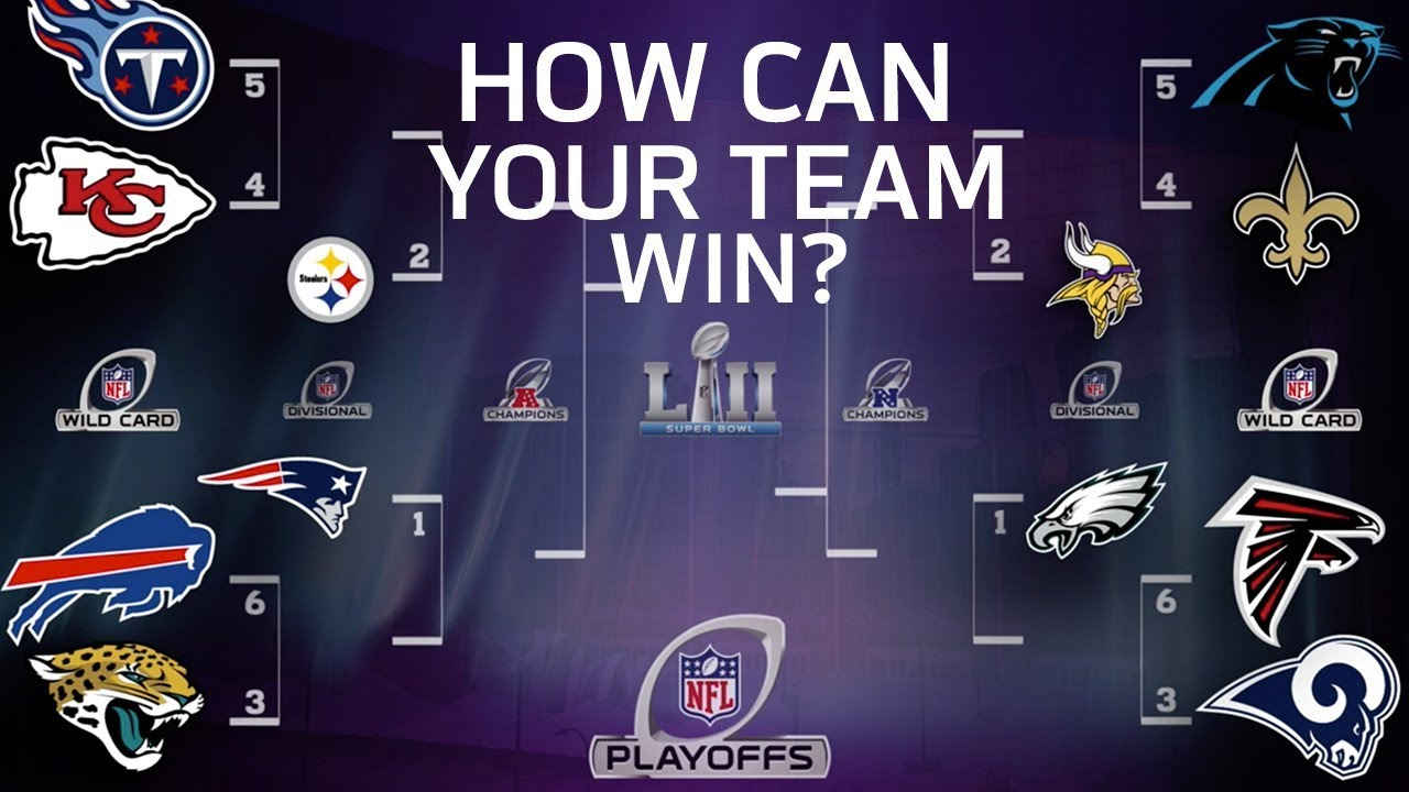 nfl-playoffs-how-each-team-can-win-super-bowl-lii-total-access-nfl-network