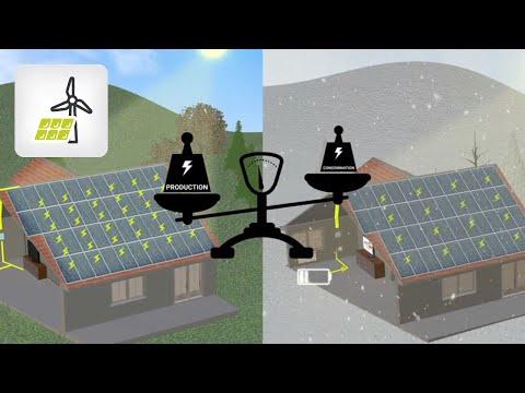 [Comment ça marche] L'hydrogène, vecteur d'énergie du futur ?