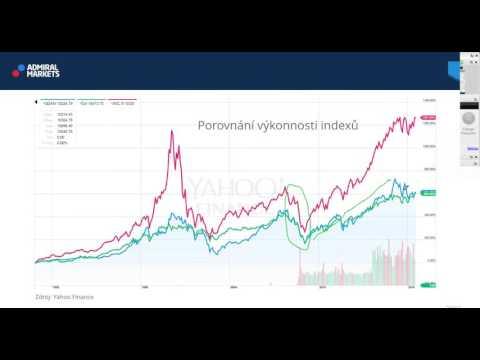 Obchodujeme DAX: DAX30 CFD strategie, DAX historie a porovnání indexů