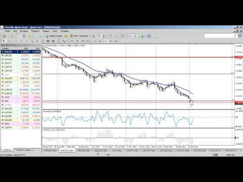 Среднесрочный анализ курса валют на Форекс от 06.01.2015