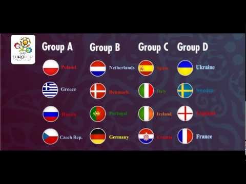 EURO Cup 2012 -- Some Amazing Facts