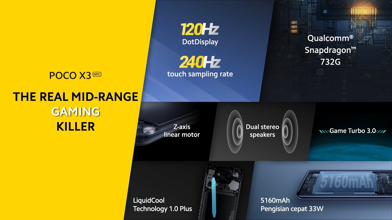 POCO X3 NFC - Fitur Gaming dan Baterai 5160mAh