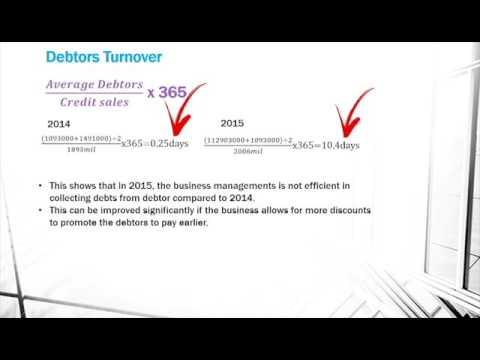 7-Eleven Malaysia Holdings Berhad - Business analysis