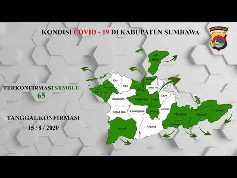 Perkembangan COVID 19 di Kabupaten Sumbawa