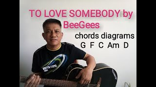 TO LOVE SOMEBODY COVER by BeeGees guitar playing chords