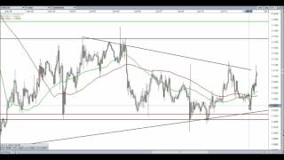 Live Forex EURUSD Trade - Price Action Trade - 1 Hour Chart