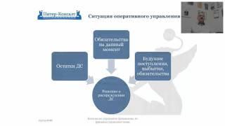 видео Структура системы управления финансами предприятия