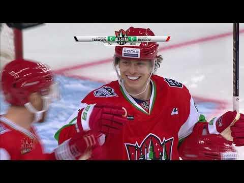 КХЛ за неделю – 14-20 января 2019
