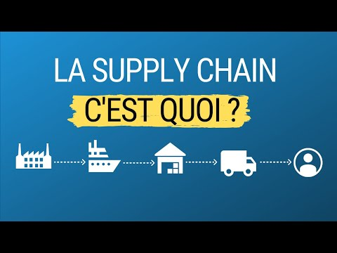 C'est quoi la Supply Chain: Définition Simple