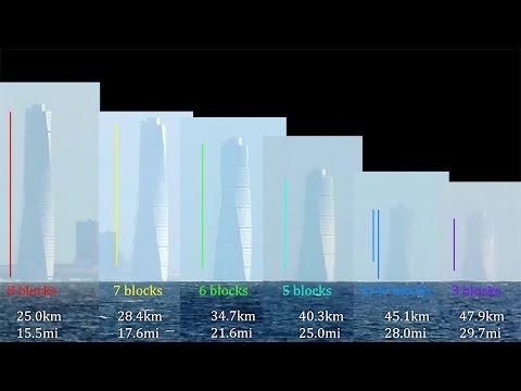 Turning Torso (190m tall) - seen from 25km - 50km