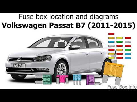 Fuse box location and diagrams: Volkswagen Passat B7 (2011-2015)