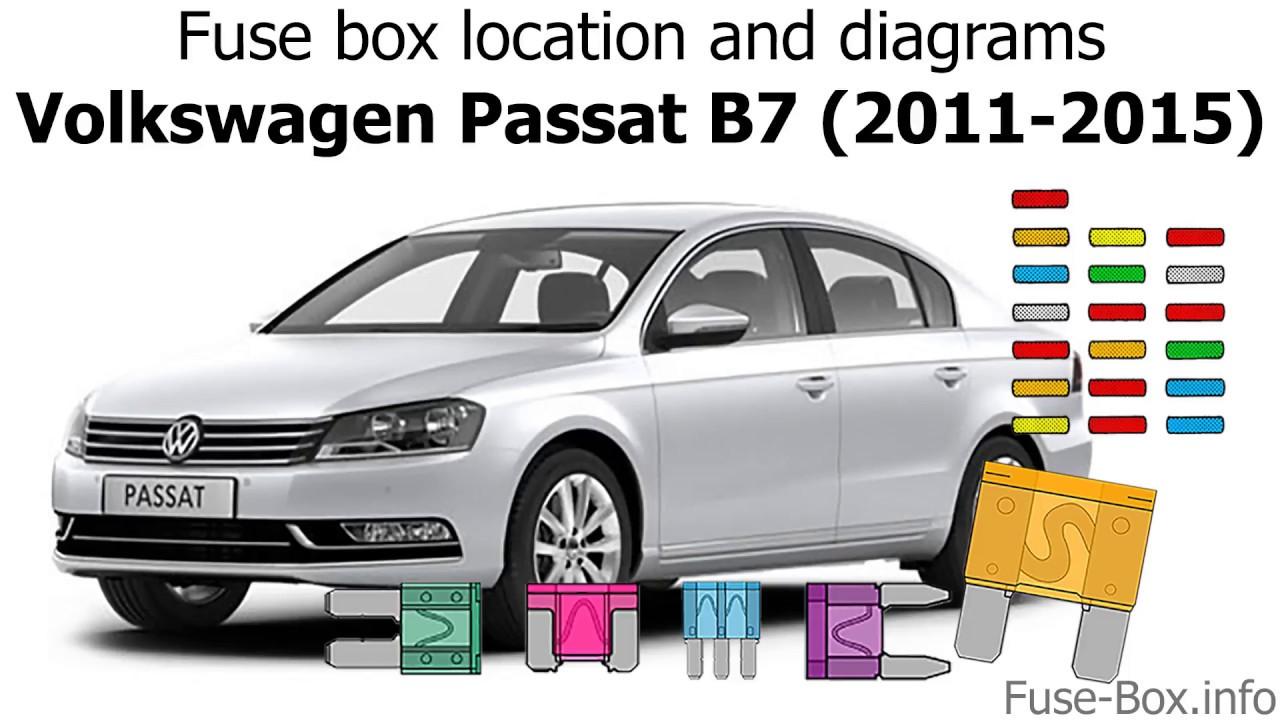 Fuse box location and diagrams: Volkswagen Passat B7 (2011
