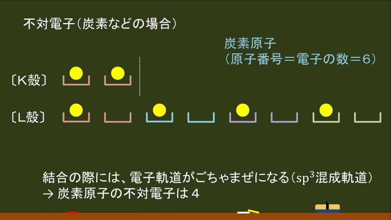 高校化学・結合〕不対電子:sp3...