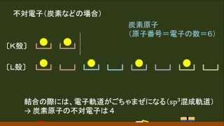 〔高校化学・結合〕不対電子:sp3混成軌道 -オンライン無料塾「ターンナップ」-