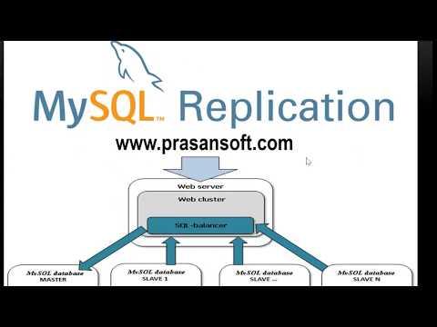 แนะนำหลักสูตร Mysql Replication Database Server