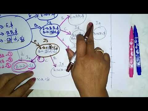 CLR(1) parsing  | Table | LR(1) items | Part-3/3 | Compiler Design | Lec-24 | Bhanu Priya