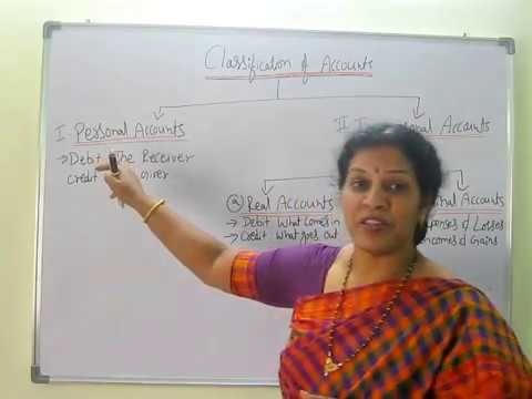"Accounting Rules -  ""Classification of Accounts"""