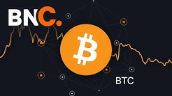 Bitcoin Price Analysis - 17 June 2020
