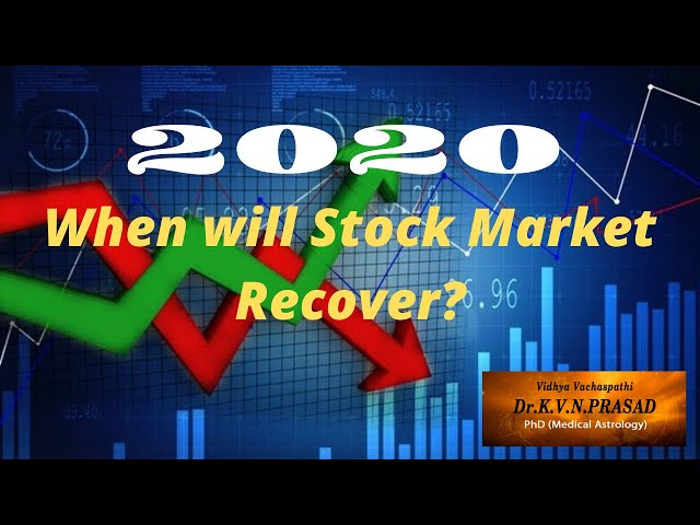 2020: When will US Stock Market recover?