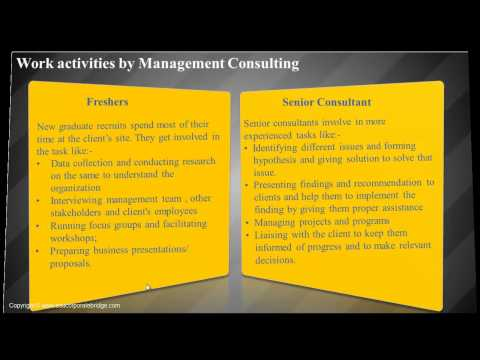 Management Consulting Vs Investment Banking