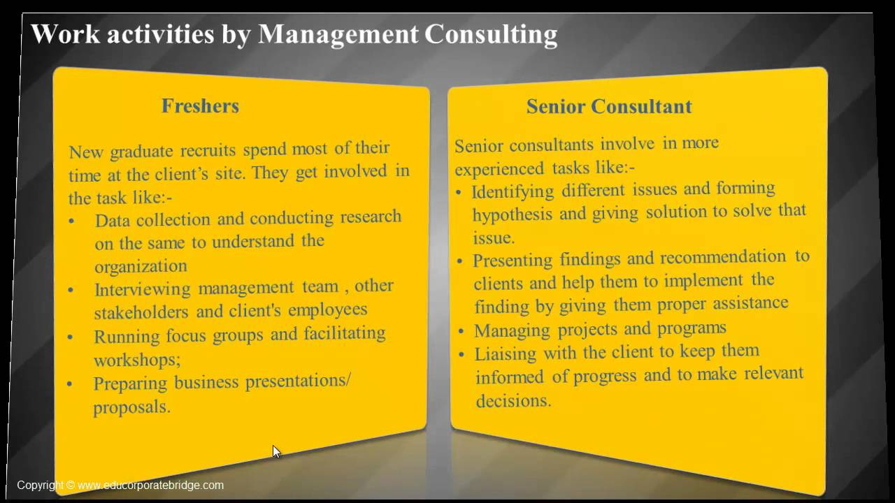 management consulting vs investment banking management consulting vs investment banking