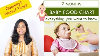 7 months BABY FOOD CHART - With daily recipe Ideas