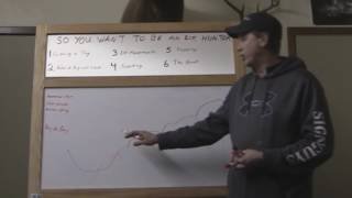So you want to be an elk hunter? Part 3/6 elk movements and wind   Weekned Warrior Outdoors LLC