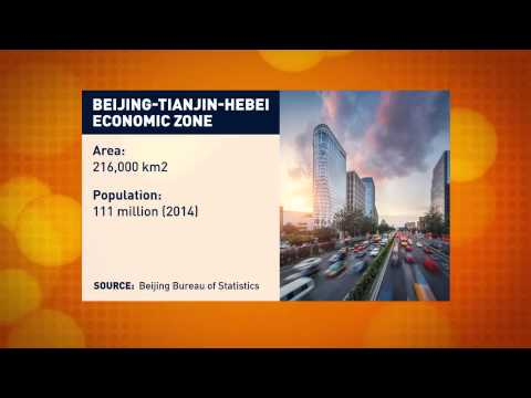 The Heat: The Beijing-Tianjin-Hebei economic zone Pt 1