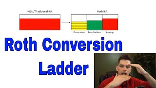 Roth Conversion Ladder - Withdraw Penalty Free in Early Retirement