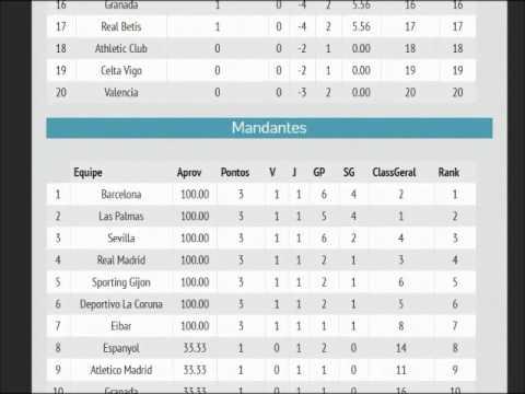 Liga Espanhola 2016/2017