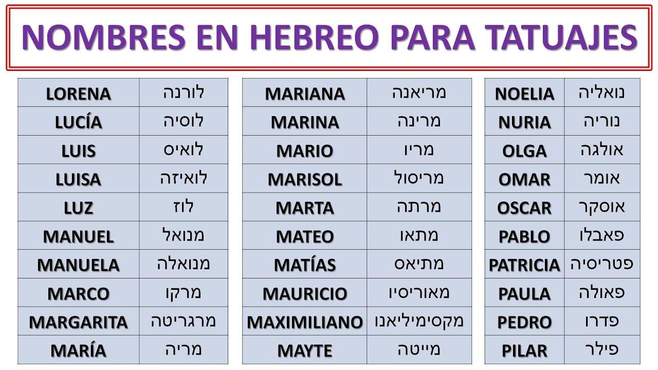 200 Nombres Escritos En Hebreo Para Tatuajes Youtube