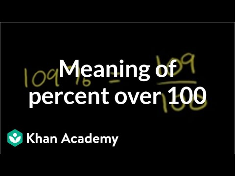 The meaning of percent over 100 | Decimals | Pre-Algebra | Khan Academy