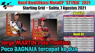 Hasil Kualifikasi Motogp Styria 2021 Dan Starting Grid Motogp Austria Youtube