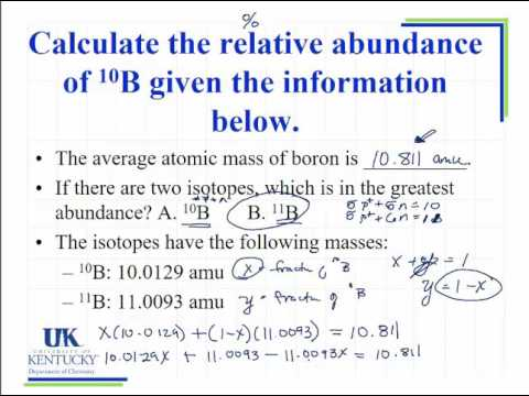 02_05 Relative Abundance Of Boron