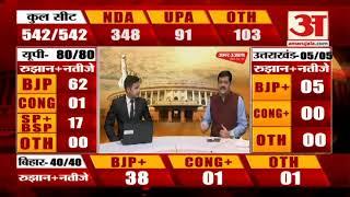 Lok Sabha Election Results 2019 LIVE: लोकसभा चुनाव रिजल्ट 2019, General Election Results