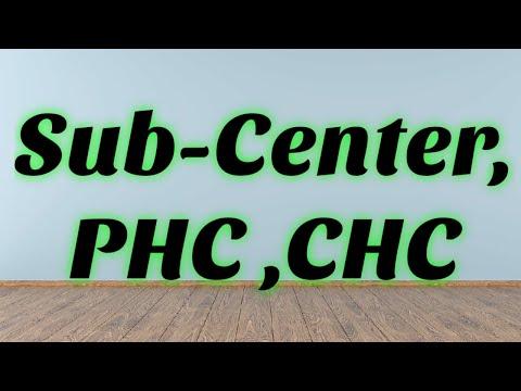 Sub centre, primary heath centre, community health centre