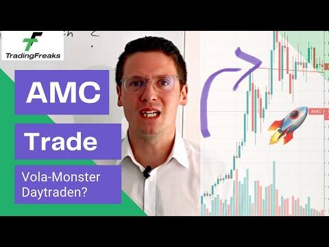 Daytrading in der AMC Aktie möglich? Trade Beispiel