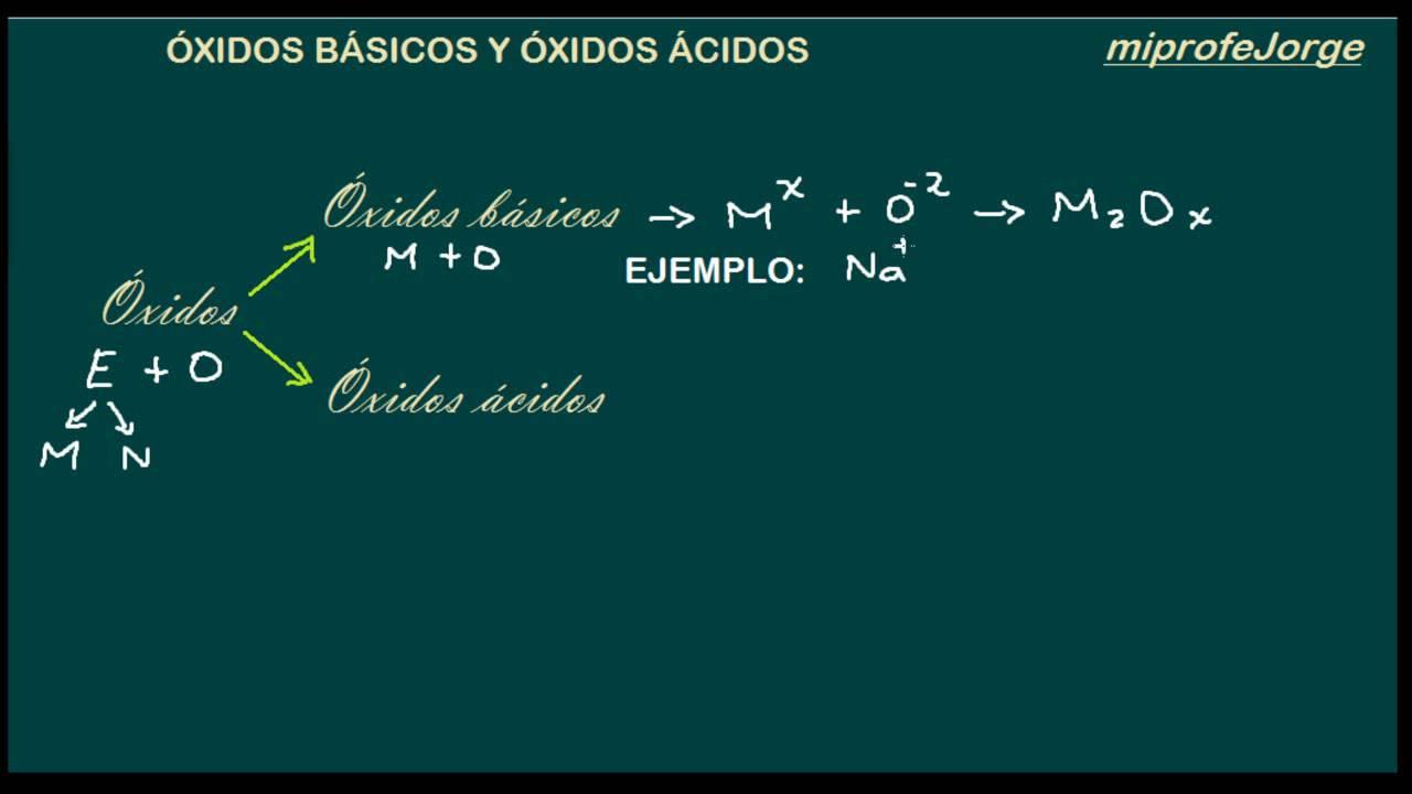 óxidos Básicos Y óxidos ácidos Youtube