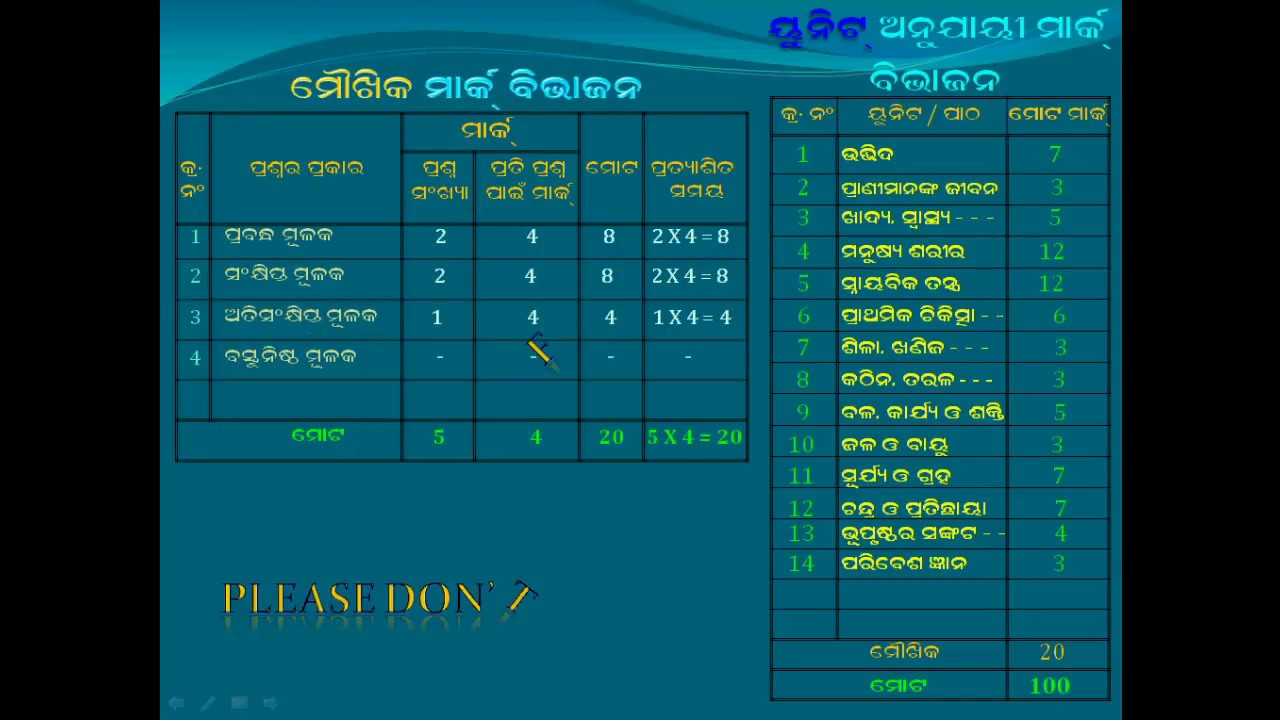 Blueprint preparation for all subject in odia youtube blueprint preparation for all subject in odia malvernweather Gallery
