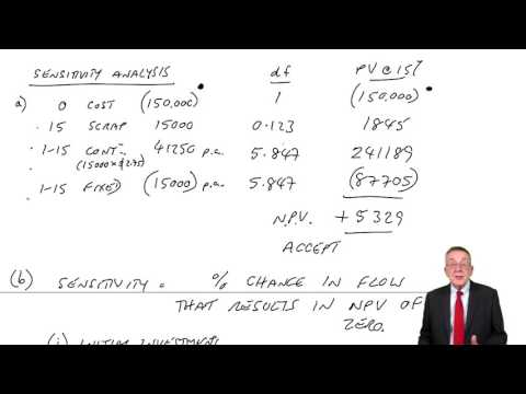 ACCA F9 Investment Appraisal Under Uncertainty - Sensitivity Analysis (example 1)
