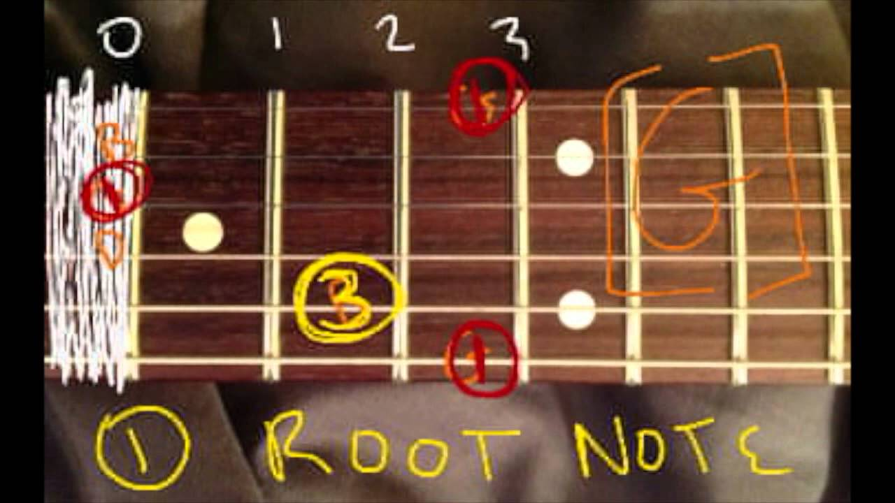 Guitar Theory 1 What Is The Root Note Or The One Music Theory For Guitar Youtube