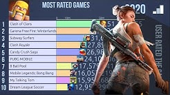 Most Popular Android Games 2011 - 2020