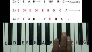 Fur elise on keyboard